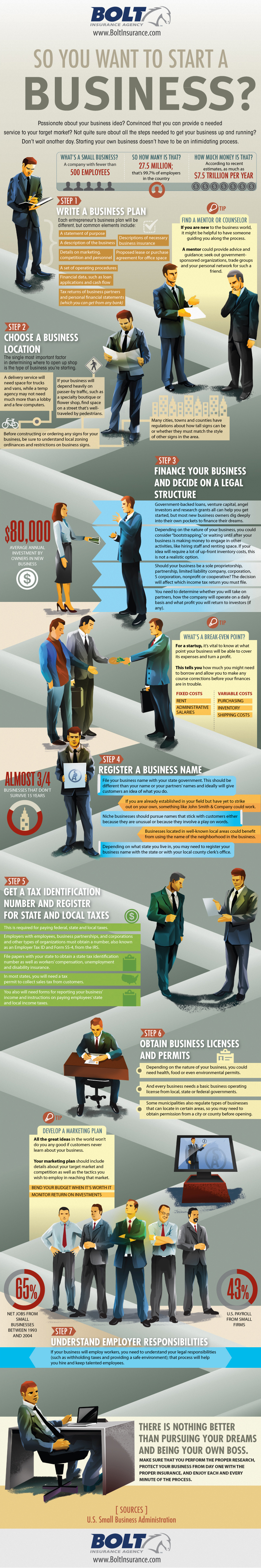 so_you_want_start_a_business_infographic