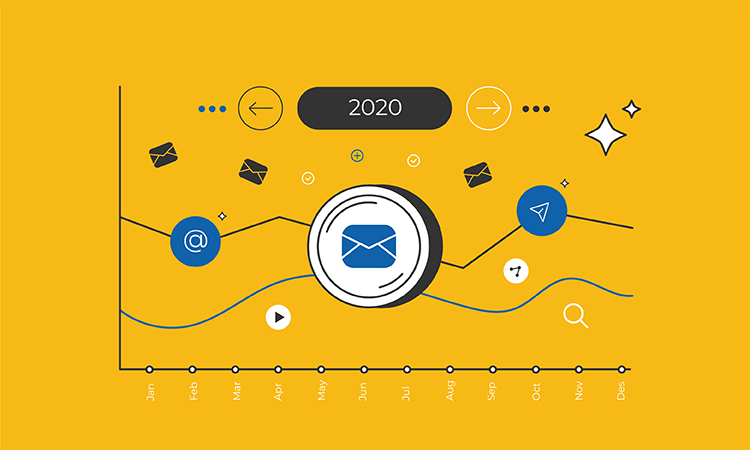 What Was Happening to Email Marketing During 2020?