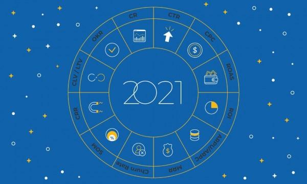 marketing horoscope